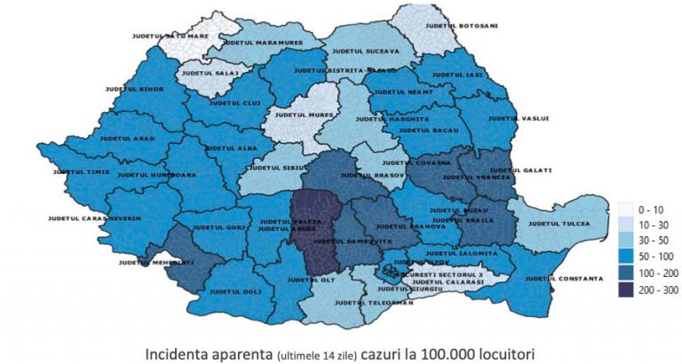 CNSCBT: Analiza cazurilor de COVID-19 în România până la 2 august 2020