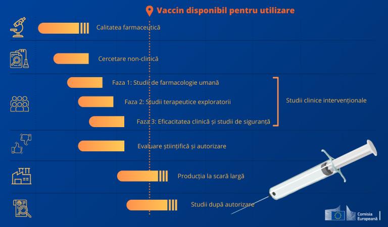 Decizia EMA de autorizare a introducerii pe piață a vaccinului antiCOVID-19, anunțată până pe 29 decembrie
