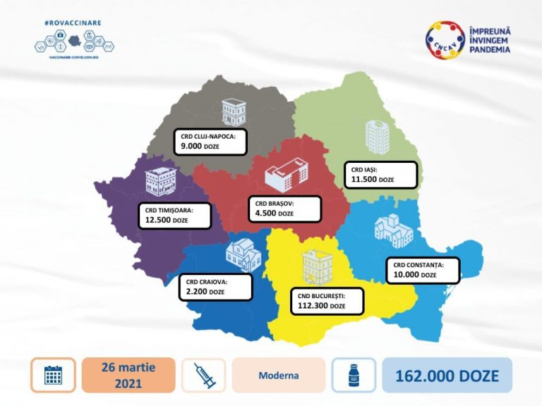162.000 doze de vaccin Moderna sosesc vineri în România