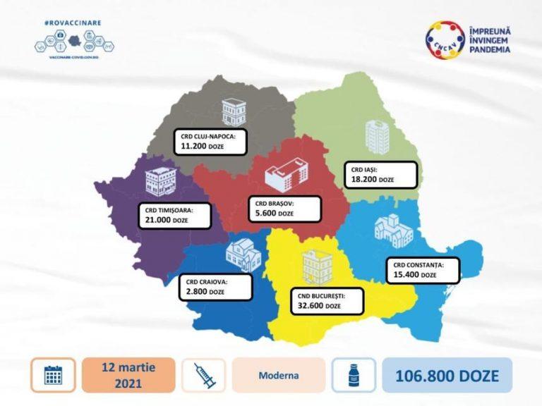 O nouă tranşă de vaccin anti-COVID-19 Moderna, de peste 106.000 de doze, soseşte vineri în România