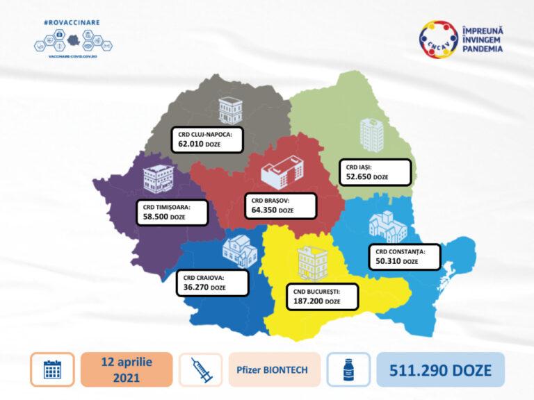 Peste 510.000 de doze de vaccin anti-COVID-19 Pfizer/BioNTech sosesc, luni, în România